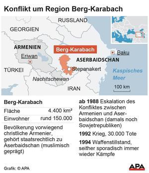 Konflikt um Berg-Karabach