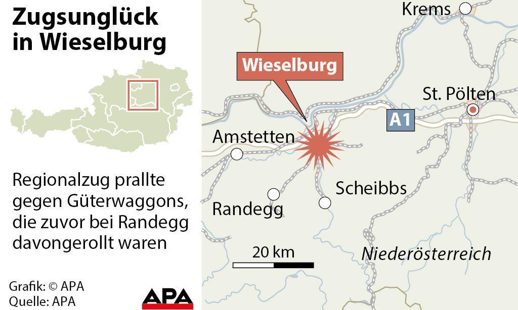 Grafik: Zugsunglück in Wieselburg.