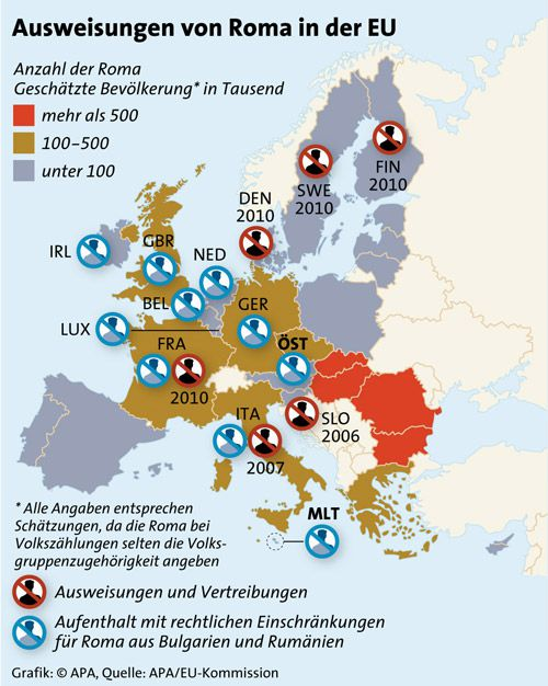 Ausweisungen von Sinti und Roma in der EU