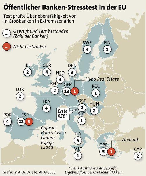 Öffentlicher Banken-Stresstest in der EU