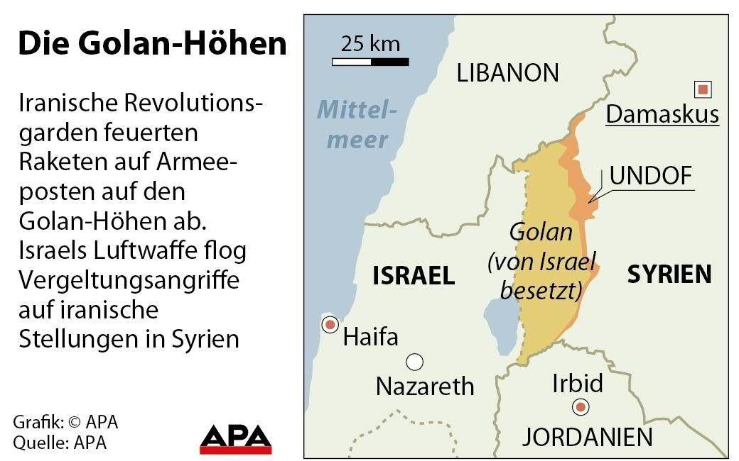 Die Golan-Hoehen