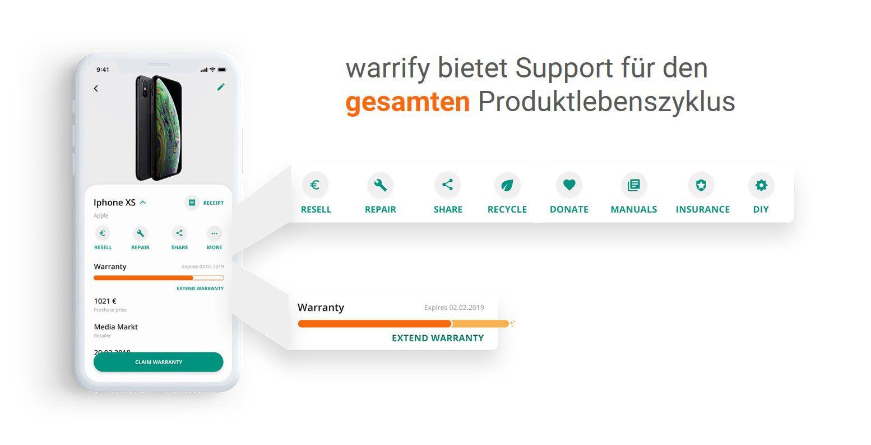 Das Start-up will Support über den gesamten Lebenszyklus eines Produktes garantieren.