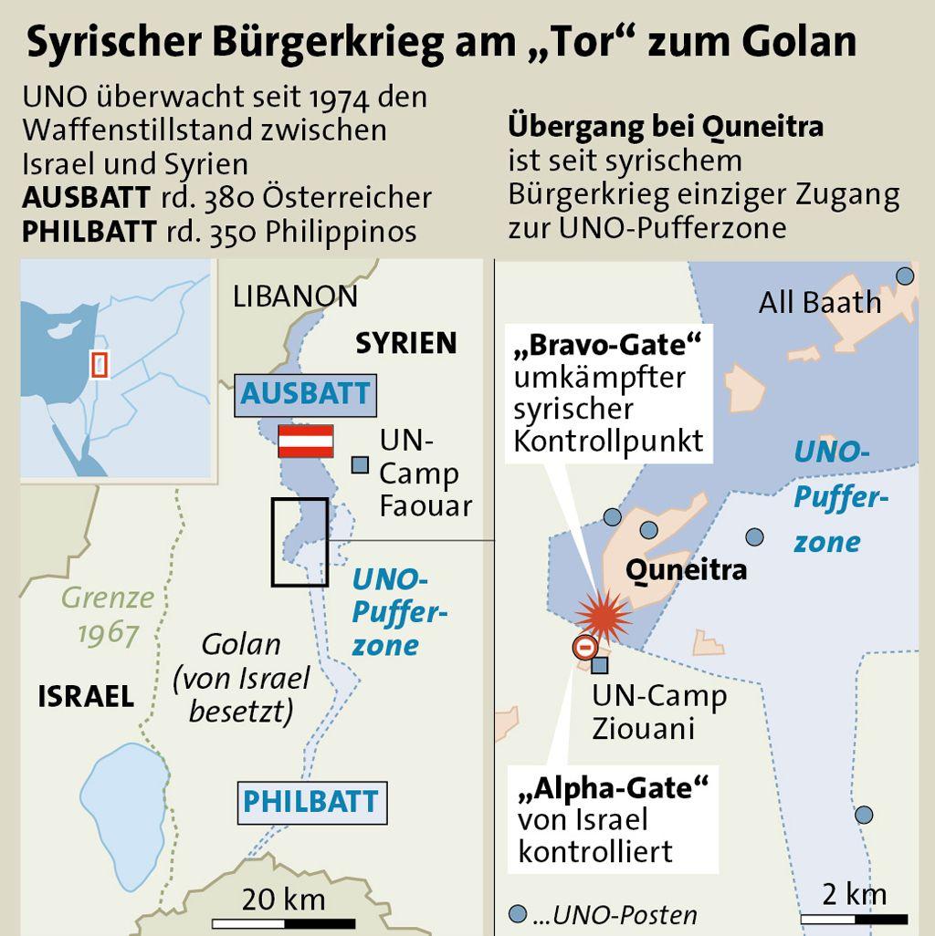 GolanMission Camp oesterreichern unter
