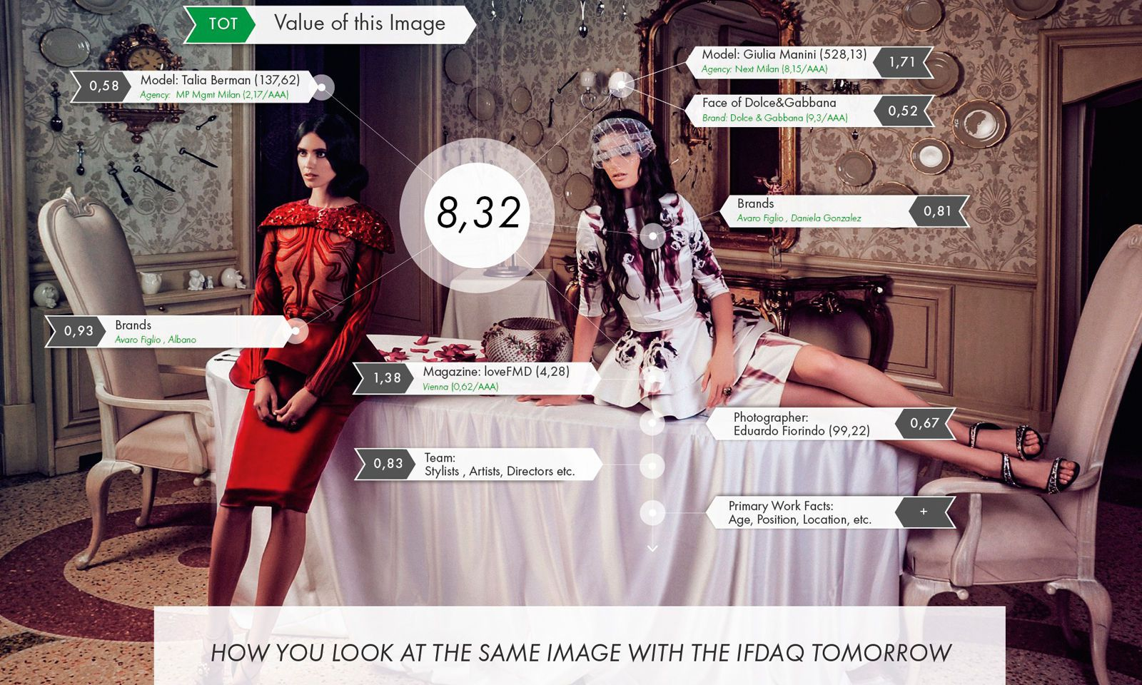 Untersuchung. Bilder werden bei IFDAQ zu Datenpunkten.