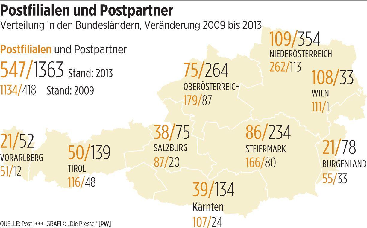 Brief Friseur Leiden PostPartner