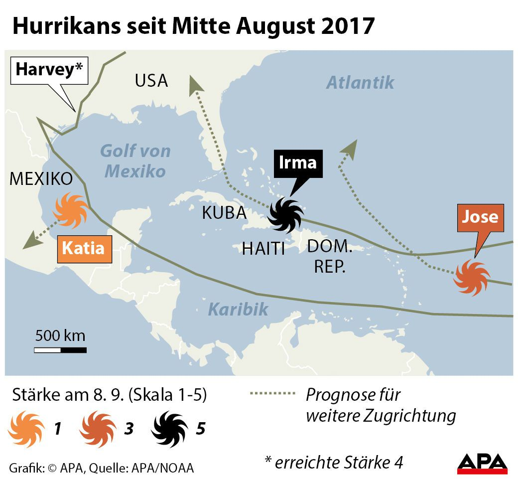 Hurrikans seit Mitte August 2017.