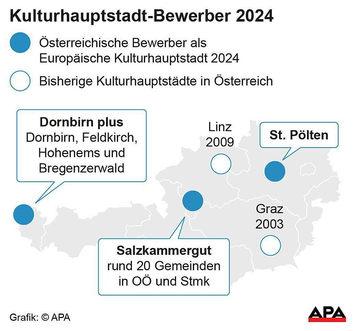 Kulturhauptstadt-Bewerber 2024