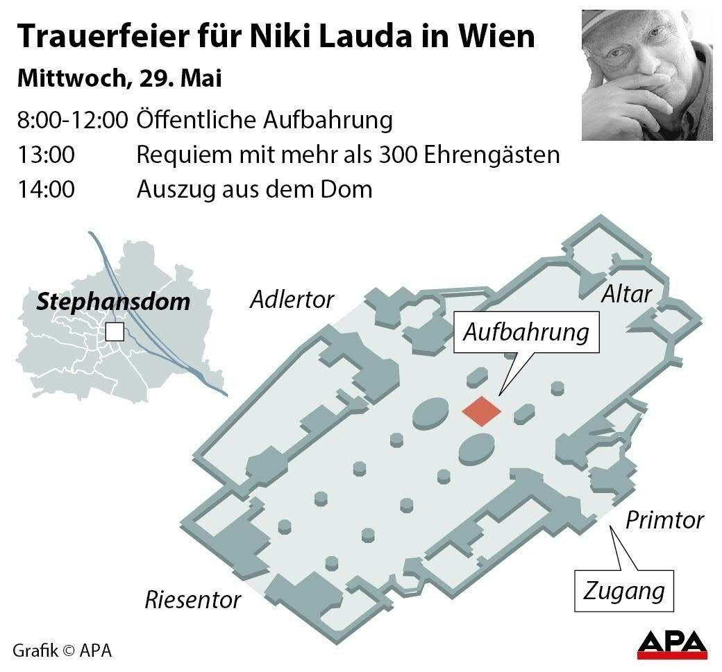 Trauerfeier fuer Niki Lauda in Wien