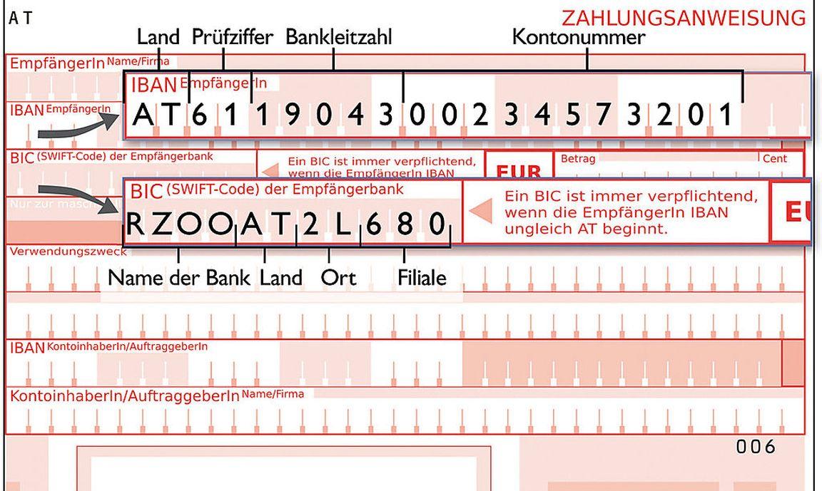 Fake Bankleitzahl