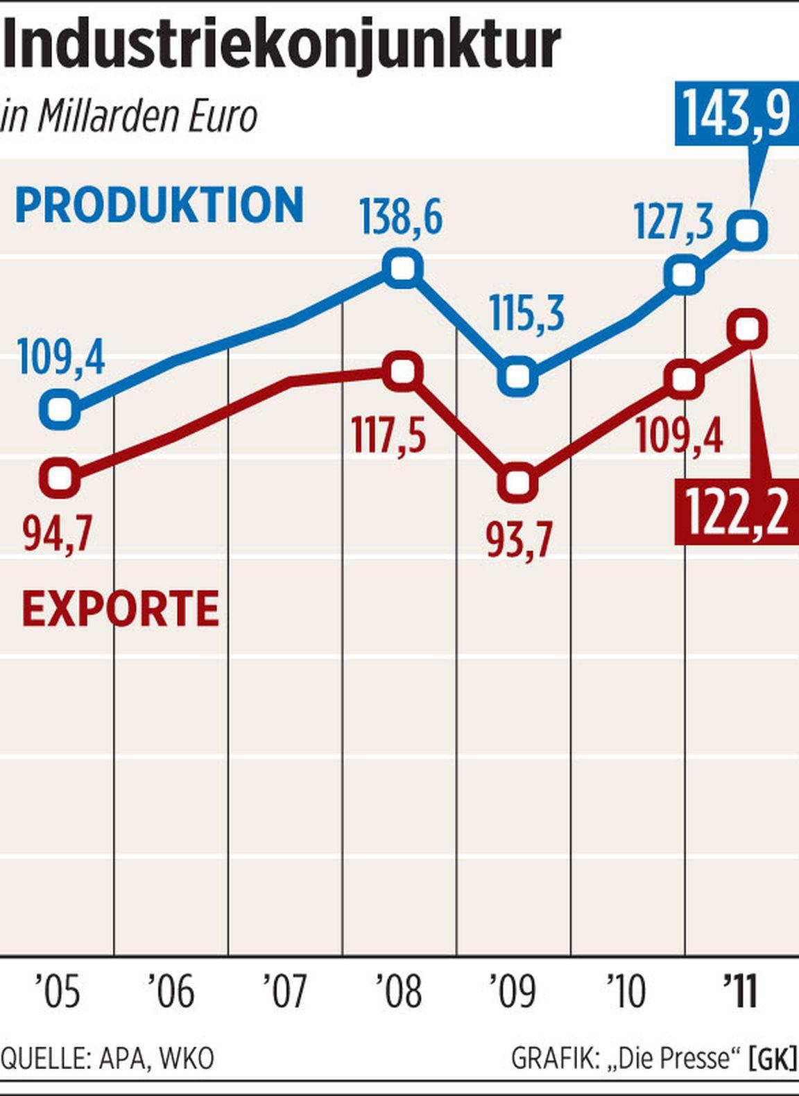 Preissturz bei CO2-Zertifikaten: Österreich kauft sich frei ...