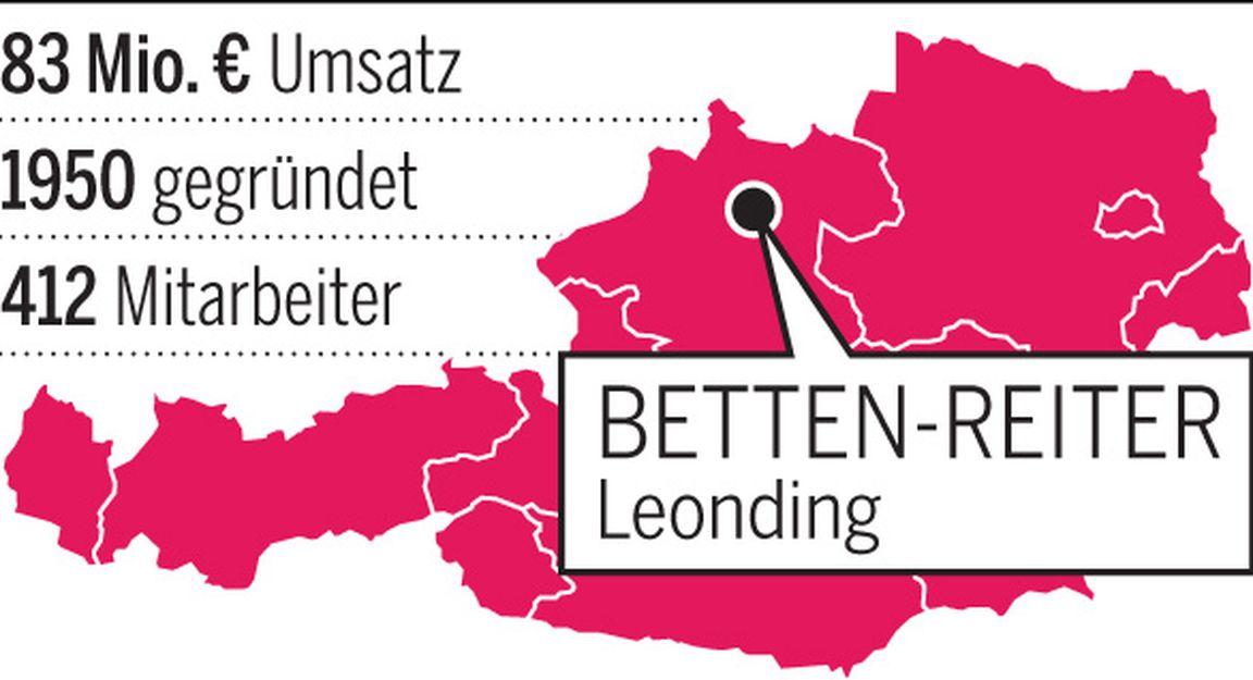 Betten Reiter Logo Proga Info