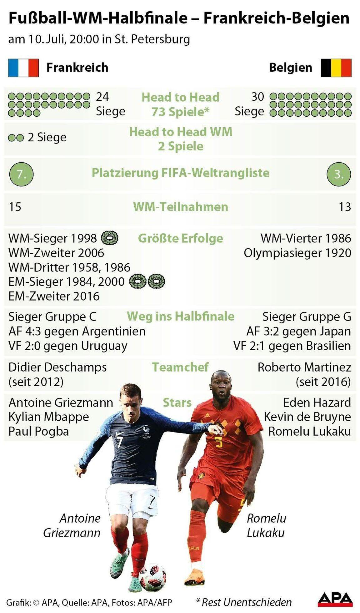 Wie Oft Frankreich Weltmeister