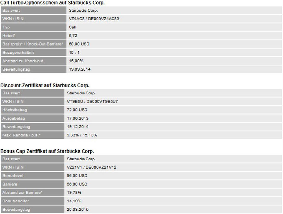 Erfreut Studienvorschlagsvorlage Fotos - Entry Level Resume Vorlagen ...