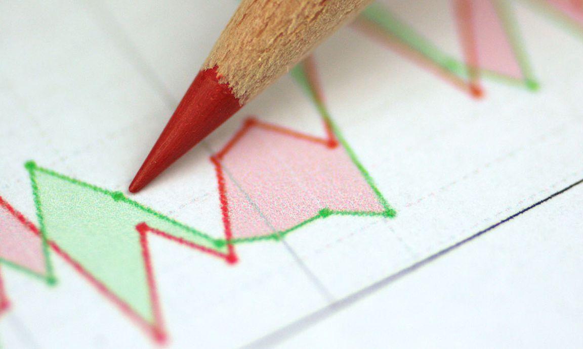 Hohe Volatilität an den Aktienmärkten beispielsweise deutet auf ein eher risikoaverses Verhalten hin. Für jeden Faktor wird ein Schwellenwert definiert. Die Werte werden dann in ein Modell.