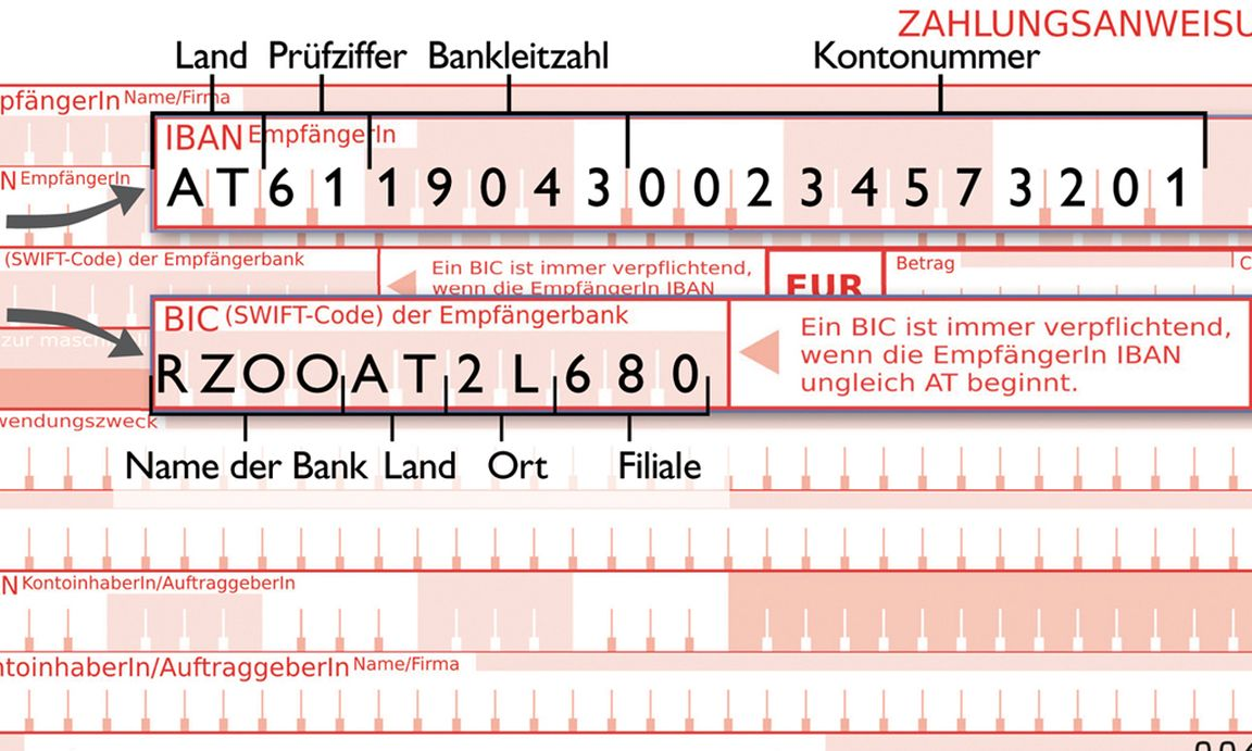 Welche Bankdaten Braucht Man Für Eine überweisung