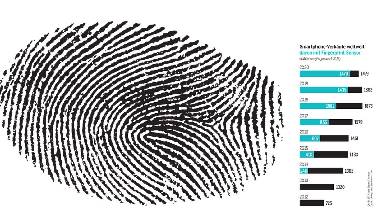 Fesselnde Bild Fingerabdruck Beste Wahl
