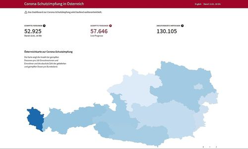 Zahlen für Impf-Dashboard werden - vorerst - geschätzt