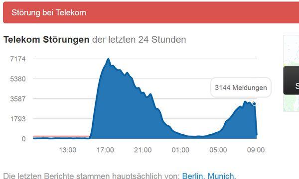 Bild: (c) allestörungen.de/Screenshot