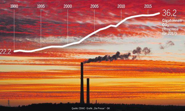 Der Anstieg schien seit 2014 gestoppt. 2017 nehmen die CO2-Emissionen aus fossilen Energieträgern wieder zu.  / Bild: (c) Reuters