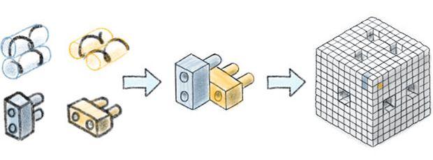 DNA Stücke verhalten sich wie Legosteine
