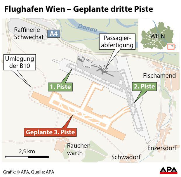 Flughafen Wien - Geplante dritte Piste