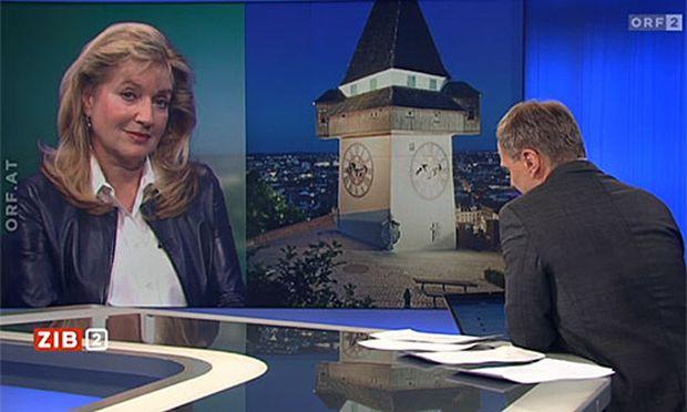 Susanne Winter Armin Wolf