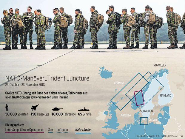 Nato startet Großmanöver in Norwegen - Politik