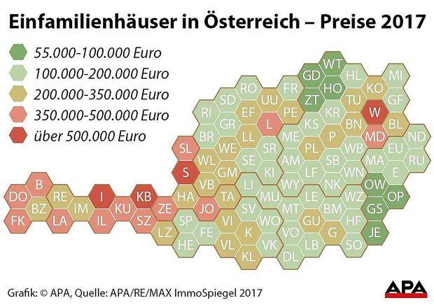 Einfamilienhäuser in Österreich - Preise 2017