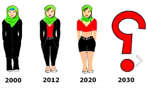 Radikal Facebook Islam