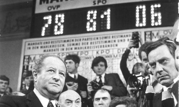 Kreisky bei der Nationalratswahl 1970