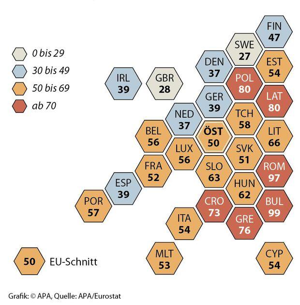 Verkehrstote in der EU, pro Million Einwohner 2016