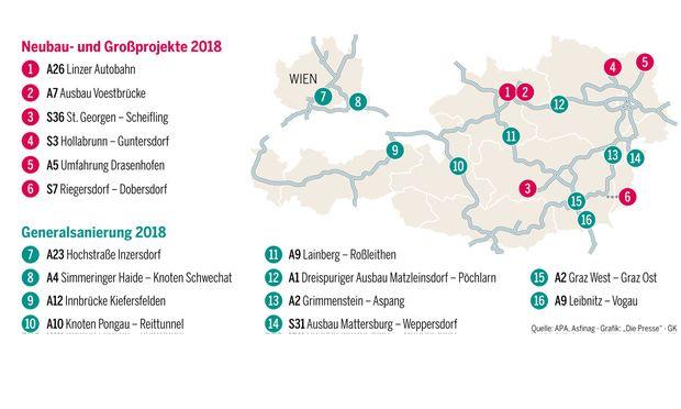 Verkehrsentlastung für Linz