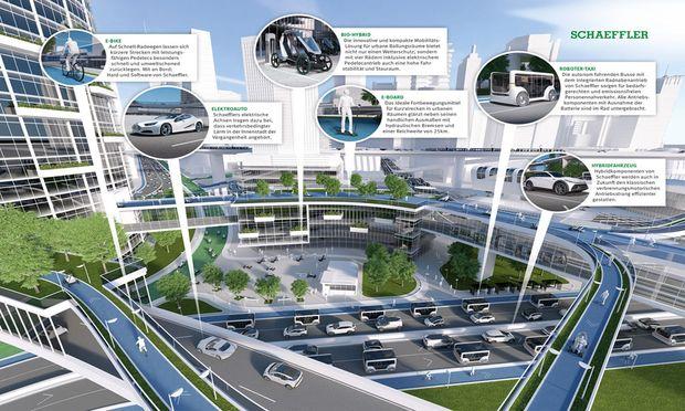Schaeffler präsentiert Komponenten für die Mobilität der Zukunft.