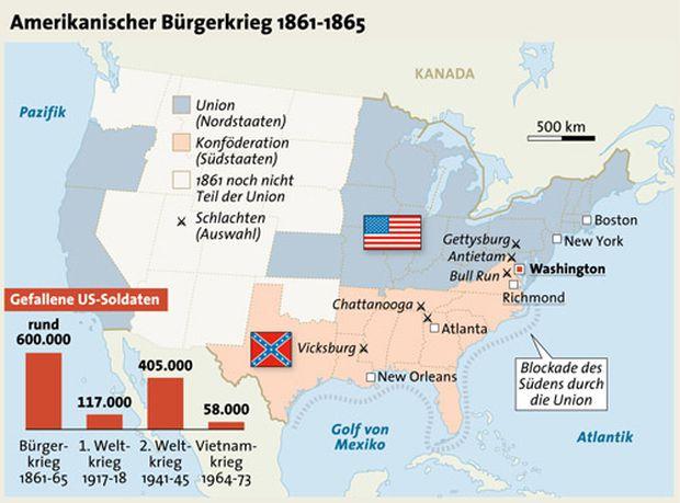 Amerikanischer Bürgerkrieg 1861 bis 1865