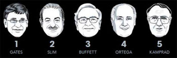 Bloomberg Bill Gates wieder