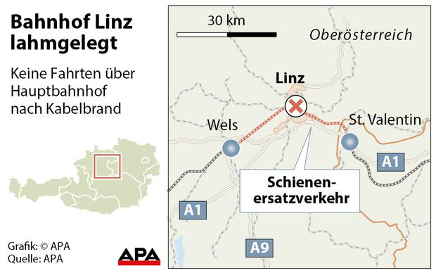 Bahnhof Linz lahmgelegt