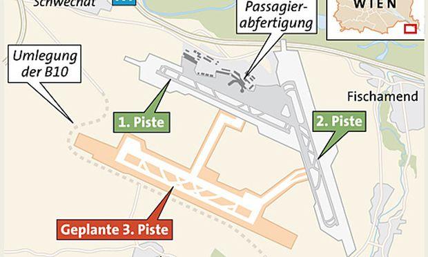 Skizze: Die dritte Piste für den Flughafen Schwechat.
