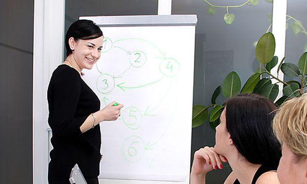 Meetings auf Flipcharts protokollieren: So geht's