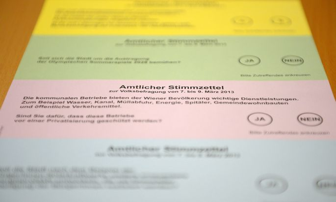 Wiener Volksbefragung Fragen dahintersteckt