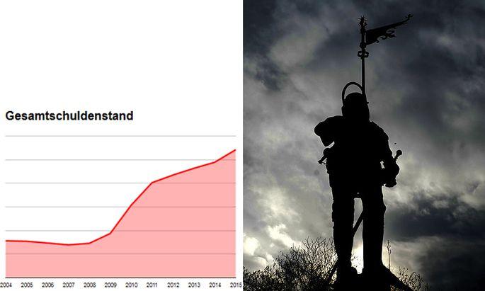 Noch nie zuvor wachte Wiens Rathausmann über mehr Schulden als 2015.
