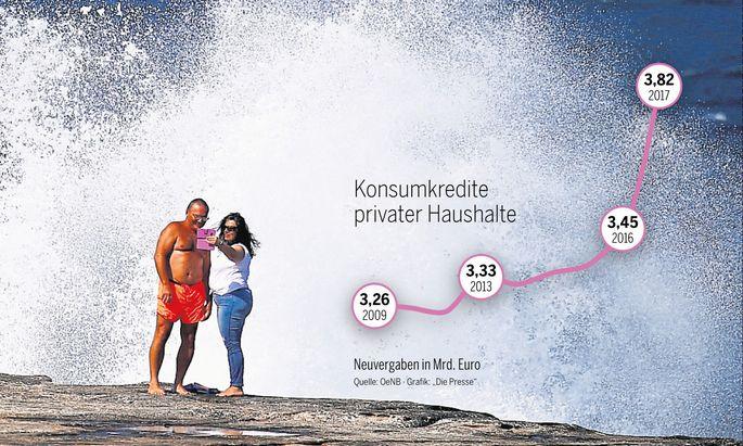 Der schuldenfinanzierte Urlaub ist in Österreich keine Ausnahme mehr.