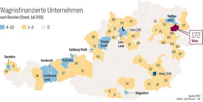 Venture Capital Österreich