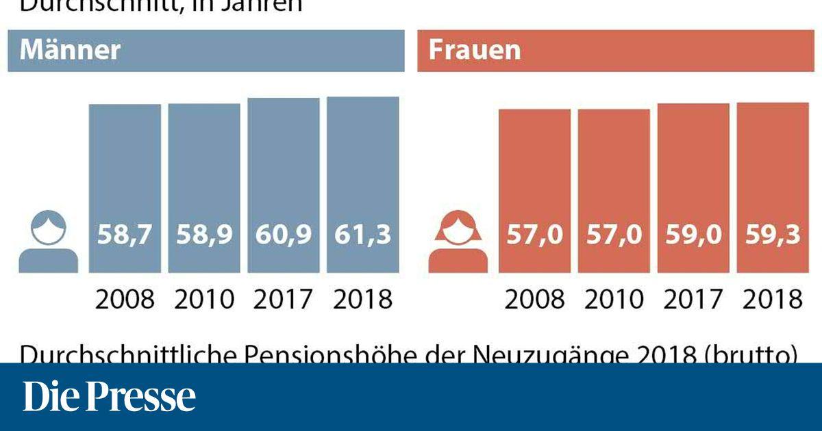 Das-Pensionsantrittsalter-steigt-weiter